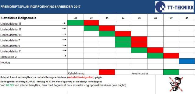 Fremdriftsplan 2017